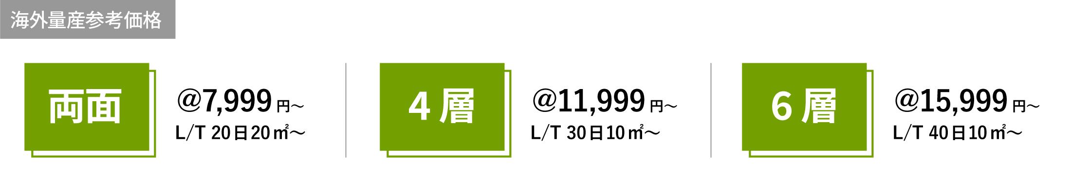 海外量産参考価格両面@7,999円?L/T 20日20m²?4層@11,999円?L/T 30日10m²?6層@15,999円?L/T 40日10m²?