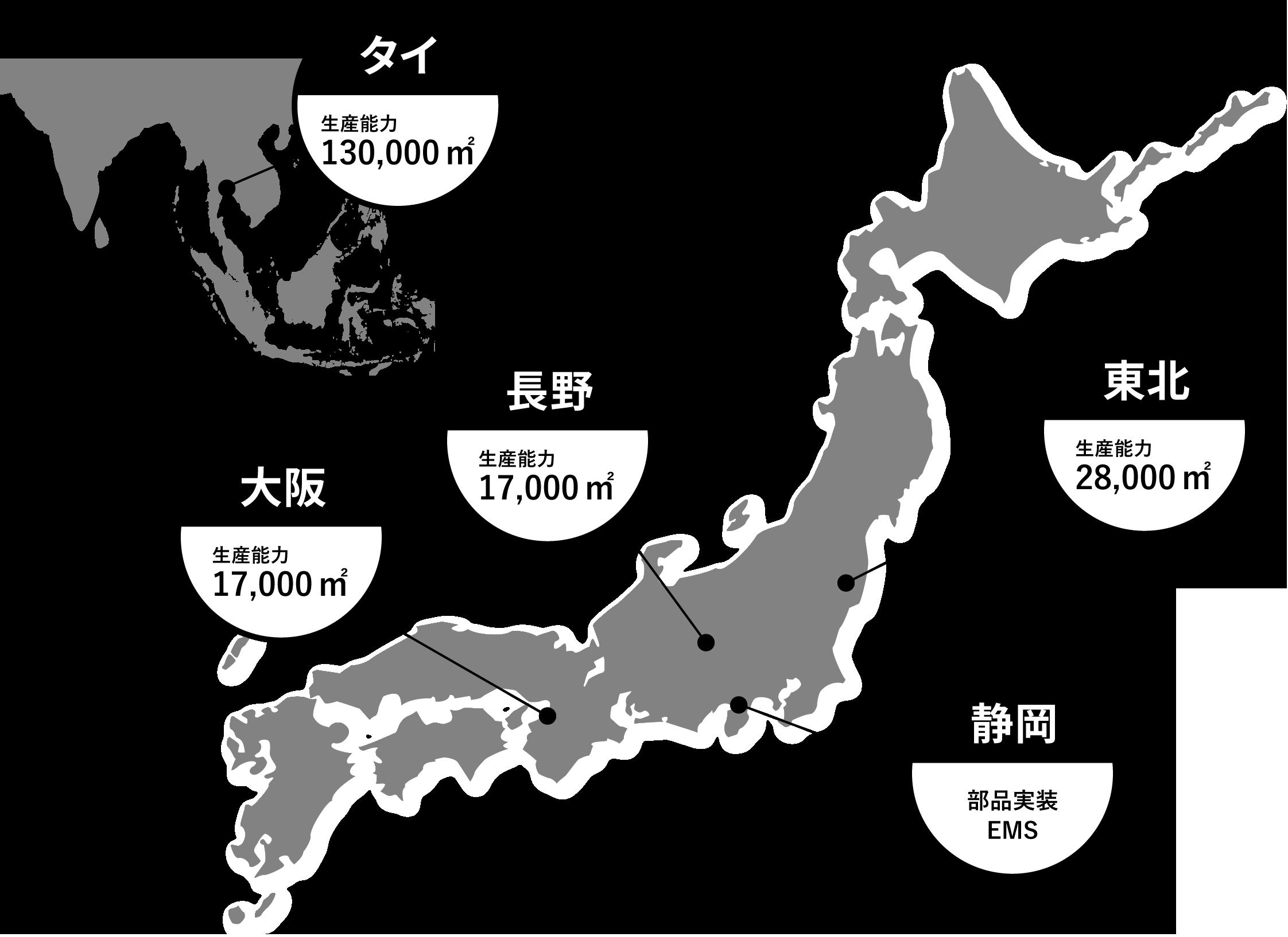 タイ生産能力130,000m²大阪生産能力17,000m²長野生産能力17,000m²東北生産能力28,000m²静岡板金、射出成形最終製品組立